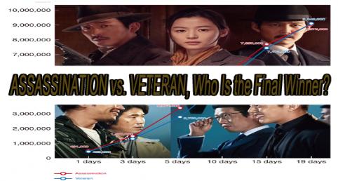ASSASSINATION vs. VETERAN, Who Is the Final Winner?