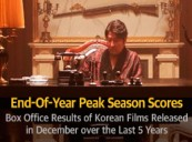 End-Of-Year Peak Season Scores