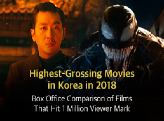 Highest-Grossing Movies in Korea in 2018